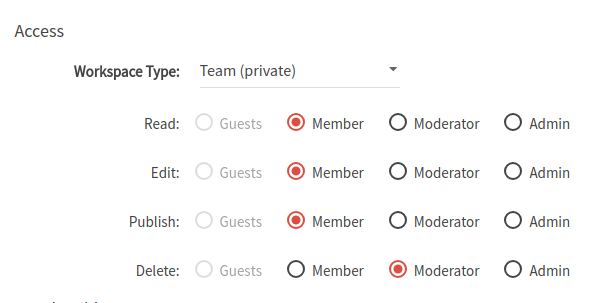 Permissions management settings in Teamemo